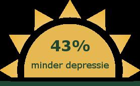 Alpha Stim voor depressie behandeling